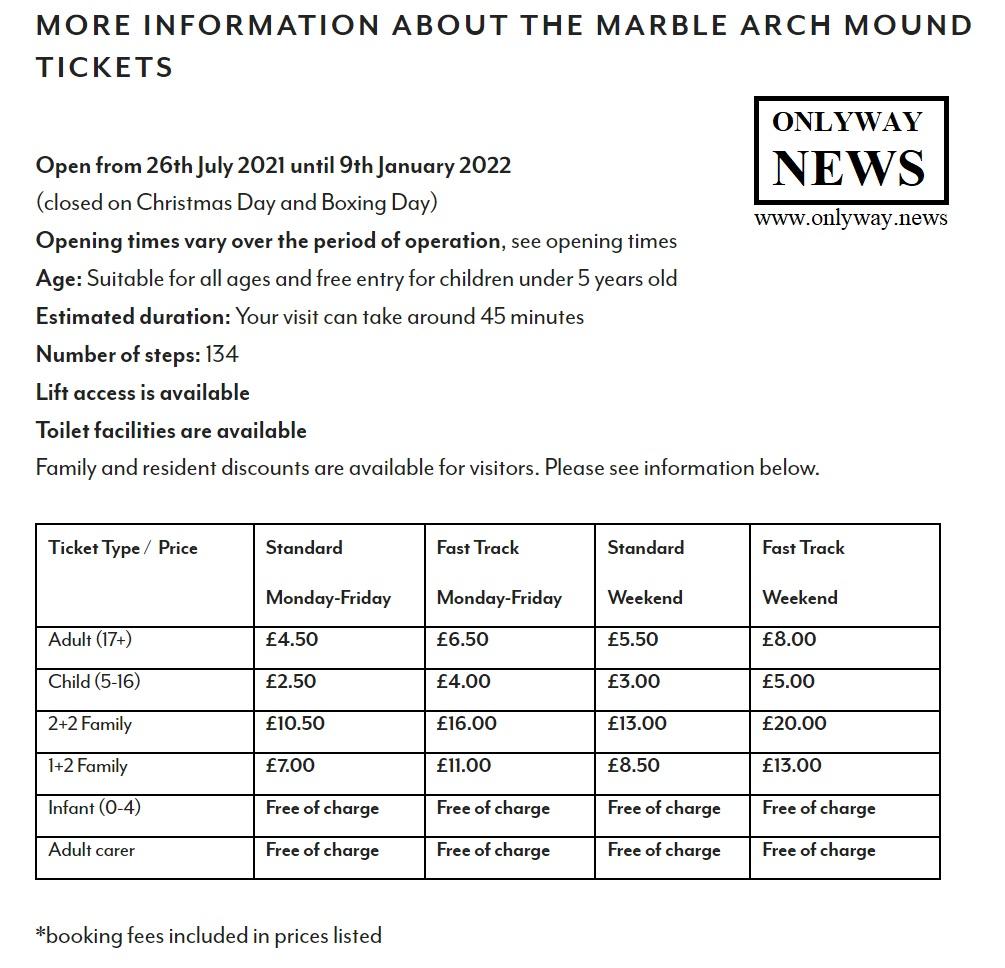 Лондонский курган у Мраморной арки разочаровал горожан и туристов MORE INFORMATION ABOUT THE MARBLE ARCH MOUND TICKETS 1